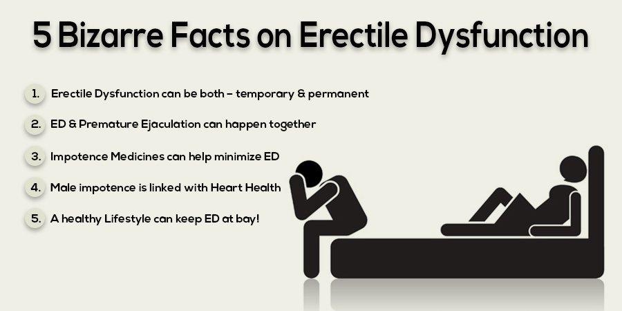 5 Bizarre Facts on Erectile Dysfunction