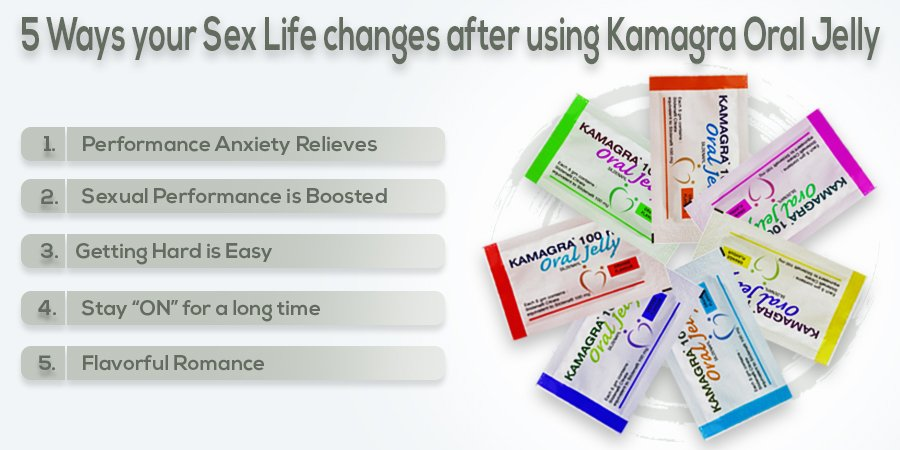 5 Ways your Sex Life Changes after using Kamagra Oral Jelly